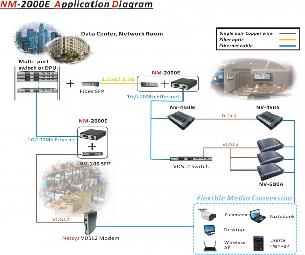 NM-2000E - Application_Diagram.jpg